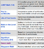 math worksheet : homeschool math  free math worksheets lessons ebooks  : Homeschool Math Worksheets