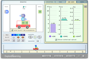 student exploration fan cart physics One of the most popular physics gizmos, force & fan carts is now available in  html5 in this new format, the gizmo can be used on any.