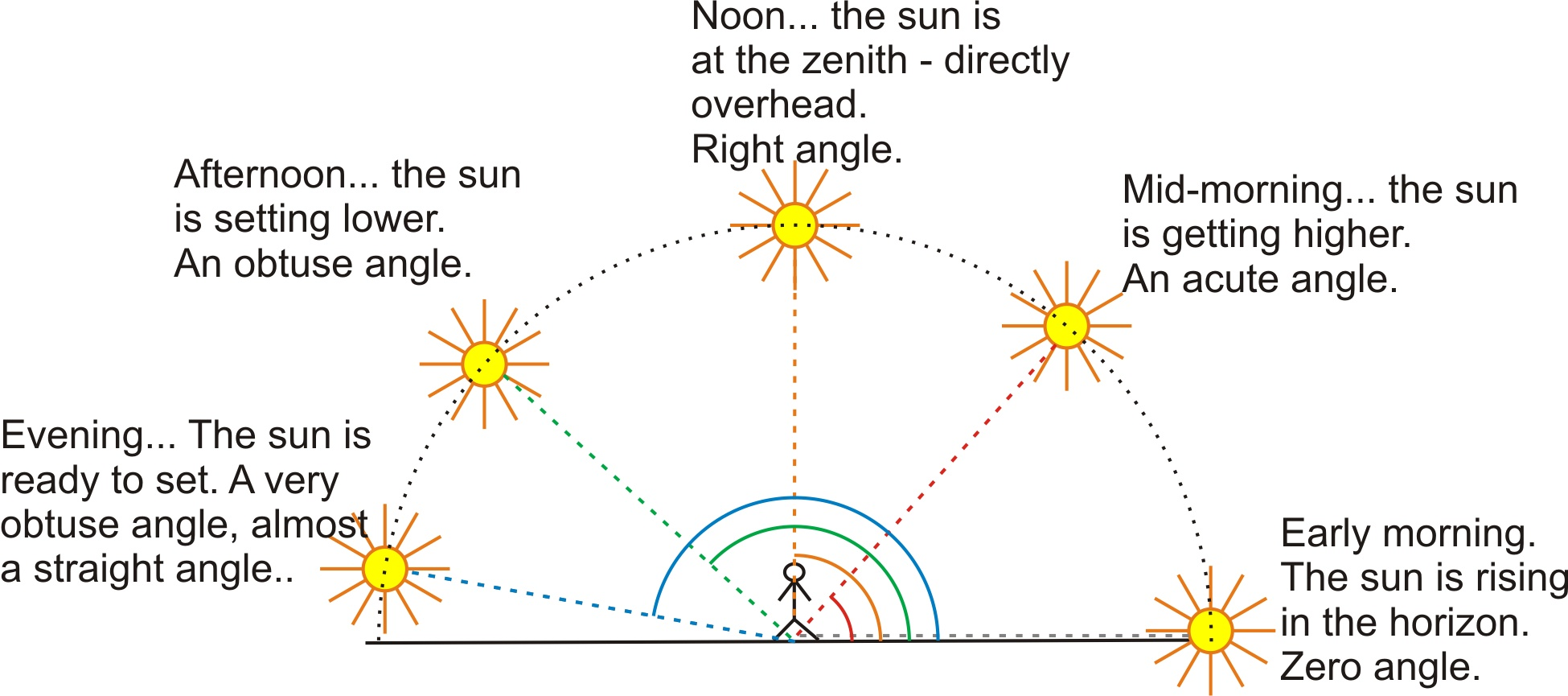 Lines rays and angles a free geometry lesson with exercises – Lines Rays and Angles Worksheets