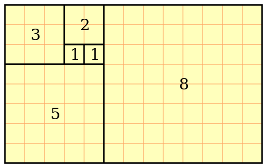 relationship between the golden ratio and fibonacci sequence for kids
